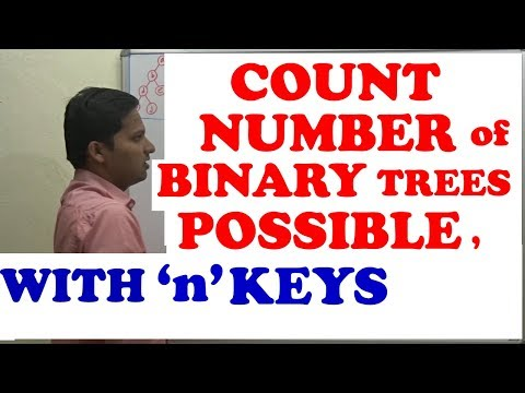 Number of Binary Search Trees possible with 'n' nodes(KEYS)