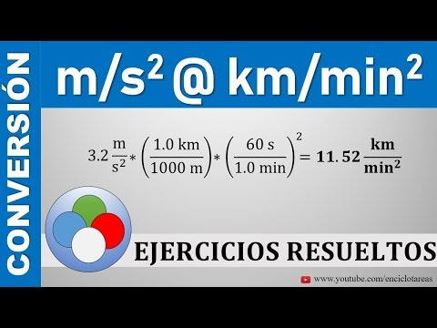 Conversión de m/s2 a km/min2