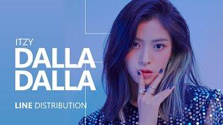 Download ITZY - 달라달라 DALLA DALLA | Line Distribution Video
