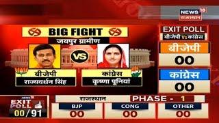 राजस्थान लोकसभा चुनाव के पहले चरण मतदान में किस सीट पर किसे मिली टक्कर