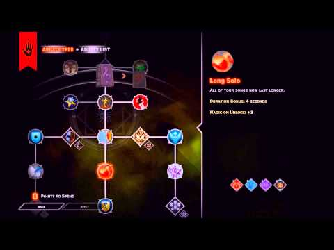 Dragon Age Inquisition  Multiplayer Perilous Build - Virtuoso Chapter 15