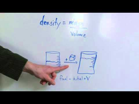How to Find Density