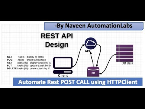 Automate Rest POST Call using HTTP Client - Rest API Automation - Part-5