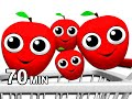 Apples Are Yummy More Learn Colors Fruits Vegetable Names 3d