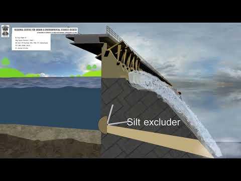 Assam flood solution