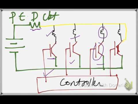 Stepper Motor Control using DSP