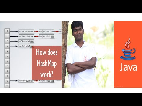 How HashMap works internally in Java to make put operation and get operation very easy?