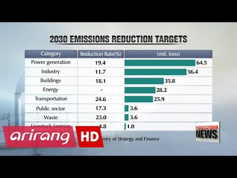 Korea to cut carbon emissions by 37% by 2030