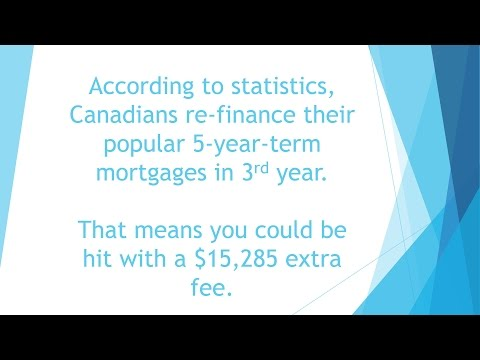 Mortgage Penalty Calculator - How to calculate your prepayment fees