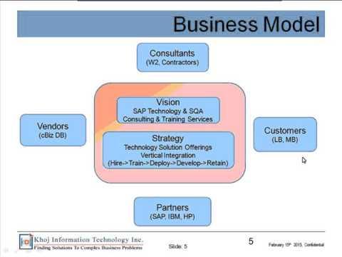 SAP Netweaver (Basis) Systems Administration Training at Khoj