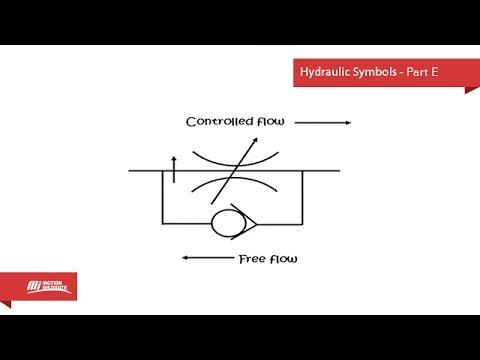 Hydraulic Mobile Control Valves Manufacturers Mono Block Control