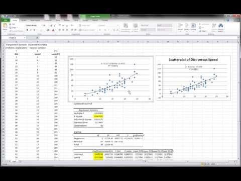 Excel - Polynomial Quadratic Regression