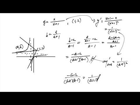 Finding Location of Tangents from a Rational Function to a Point Not on the Function