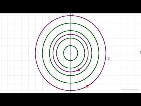 Arc Length and Angular Speed - Part 1 (Rotational Velocity)