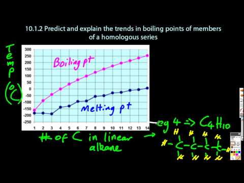 10.1.2 Predict and explain the trends in boiling points of a homologous series IB Chemistry