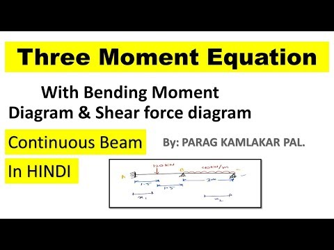 Three Moment Equation Numerical of beam with SFD & BMD IN Hindi by Parag Pal