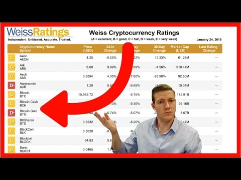 Top Crypto Rated by Weiss Ratings - Get your Pitchforks Ready
