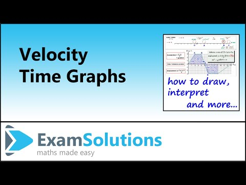 Velocity Time Graphs : ExamSolutions