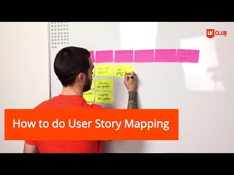 How to do User Story Mapping