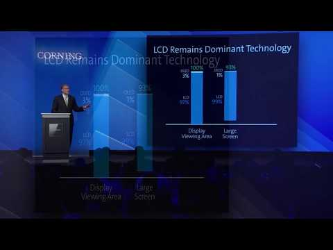 LCD technology leadership in the display market