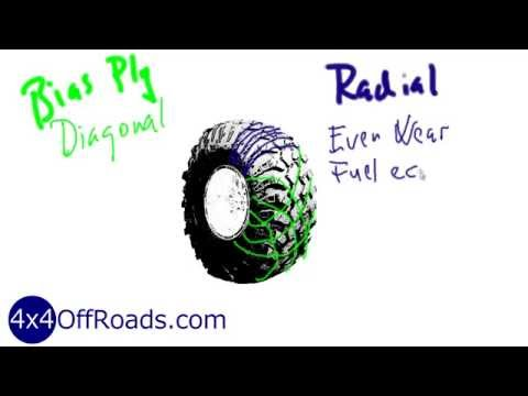 4x4 Offroad Tires: How to select the perfect 4x4 offroad tire?