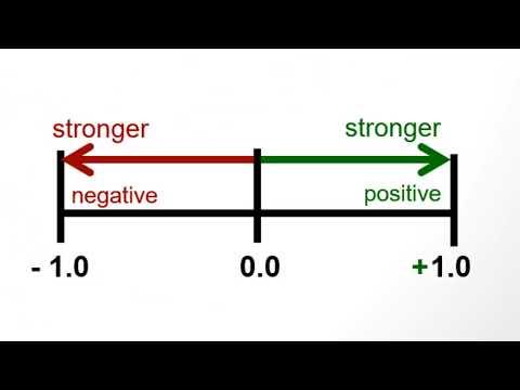Correlation: Calculating Pearson's r