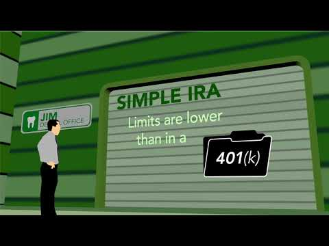 Selecting Small Business Retirement Plans – SIMPLE IRA | Fidelity Investments