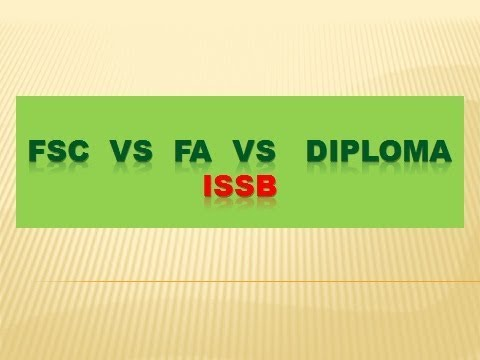 Induction in Defenc Forcs FSc Vs FA Vs Diploma