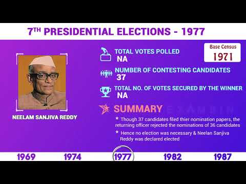 Roadmap to Indian President Election 2017 | The first 13 Indian Presidents