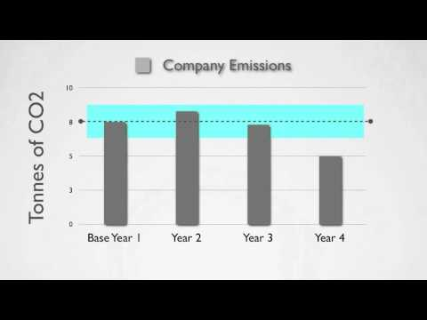 GHG Accounting  - Tracking Emissions over Time