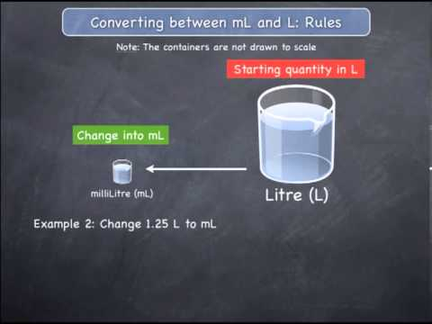 Converting between mL and L: Rules