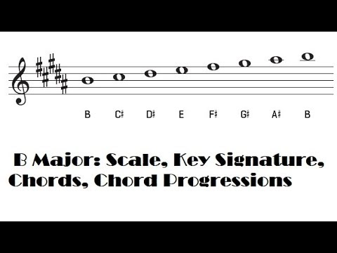 The Key of B Major - B Major Scale, Key Signature, Piano Chords and Common Chord Progressions