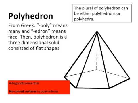Shapes in Shape PowerPoint | Polyhedrons