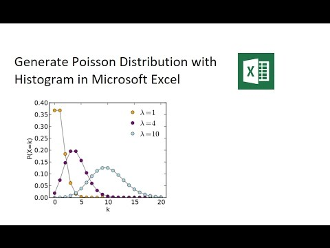 Generate Poisson Distribution and Histogram in Excel