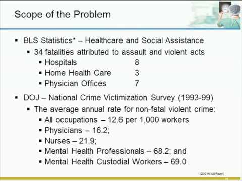 Workplace Violence Prevention in Healthcare Organizations