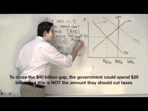 Macro 3.12- Multiplier and Taxes Practice