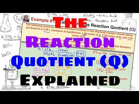 Reaction Quotient - Explained