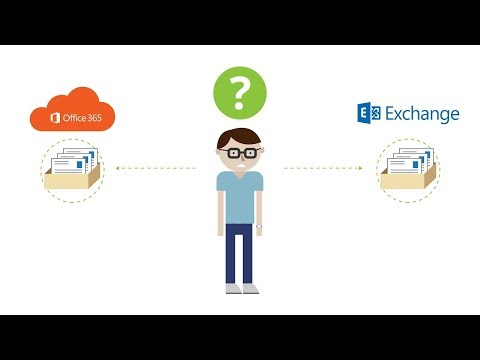 Backup your Office 365 or Exchange mailboxes with CodeTwo software