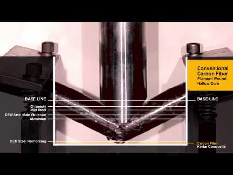 Drop Testing: Carbon Fiber, Steel, Aluminum Comparison