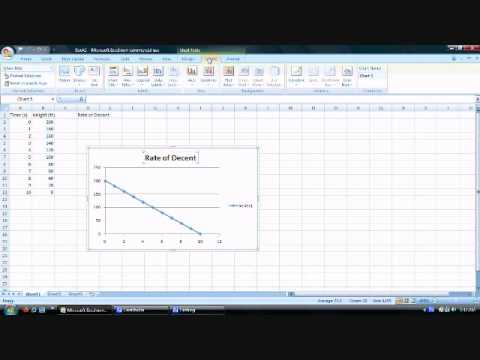 [How-To] Line Graph in Excel 2007