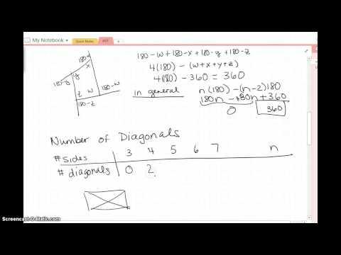 Formulas Involving Polygons