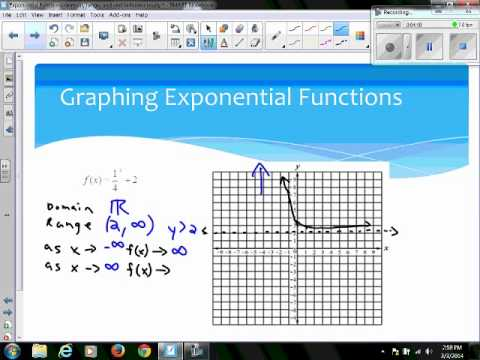 Exponential Functions domain, range, and end behavior