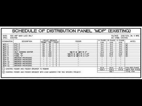 Load scheduling of power system