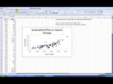 Create a Presentation-Quality Scatterplot in MS Excel 2007