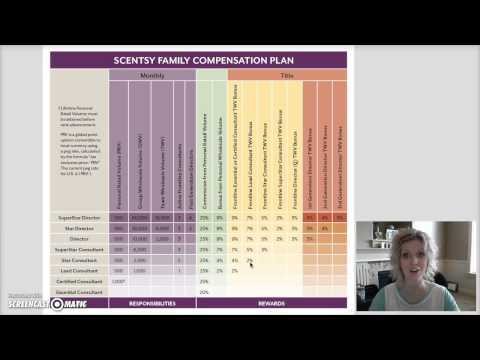 How to Make Money With Scentsy: Compensation Plan Explained