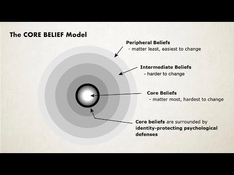 Belief, Identity and Resistance