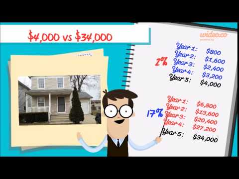 Income property French