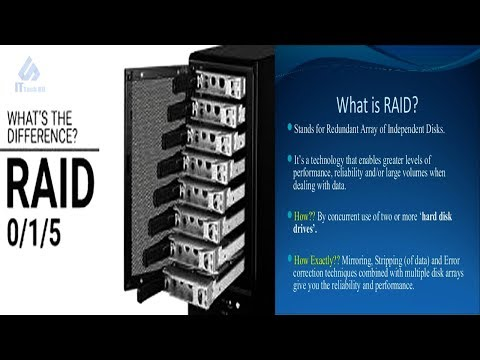 What is RAID (Redundant Array of Independent Disks) - 46