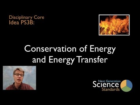PS3B - Conservation of Energy and Energy Transfer