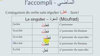 Cours de conjugaison arabe n°1 : l'accompli